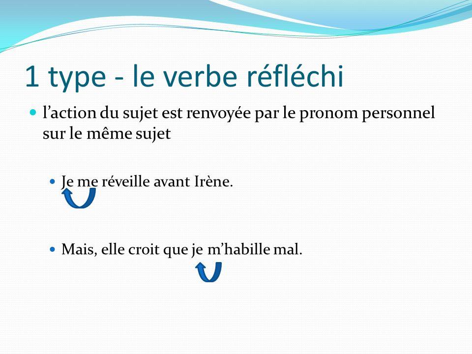 1 type - le verbe réfléchi