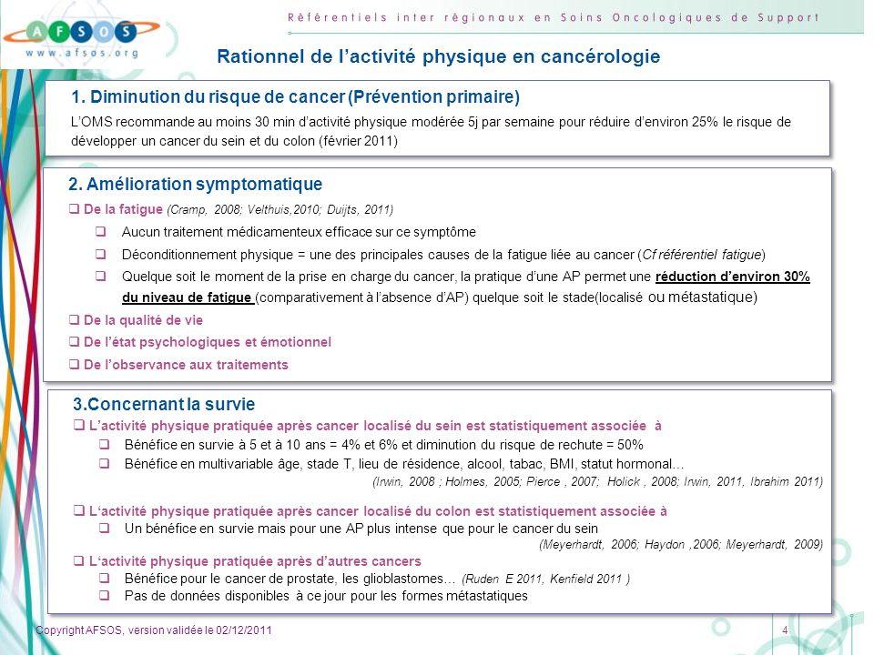 Rationnel de l'activité physique en cancérologie