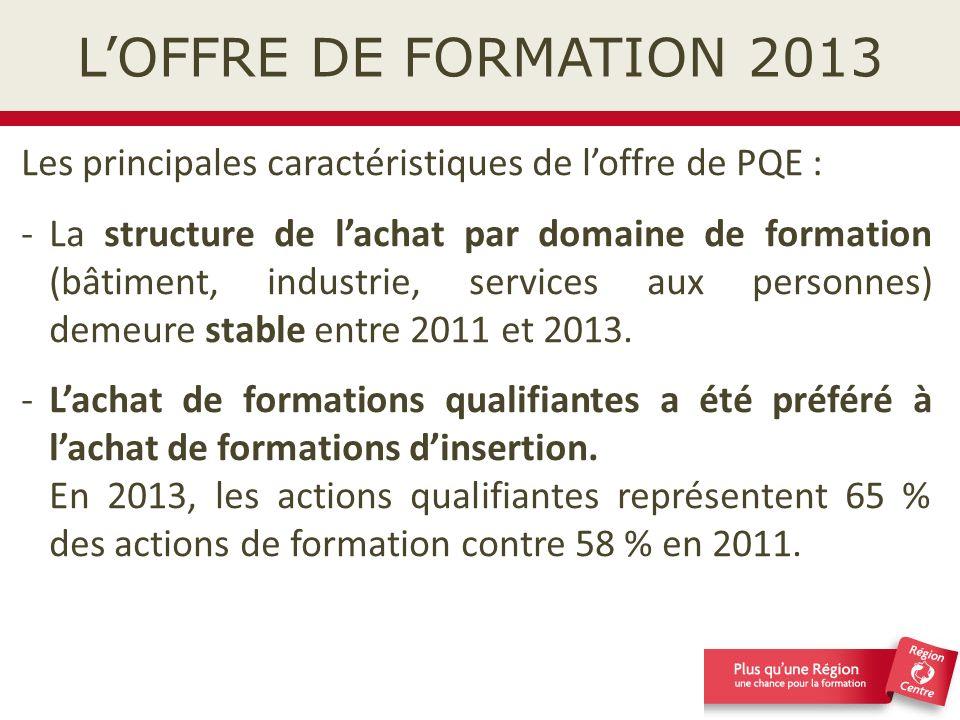 L'OFFRE DE FORMATION 2013 Les principales caractéristiques de l'offre de PQE :