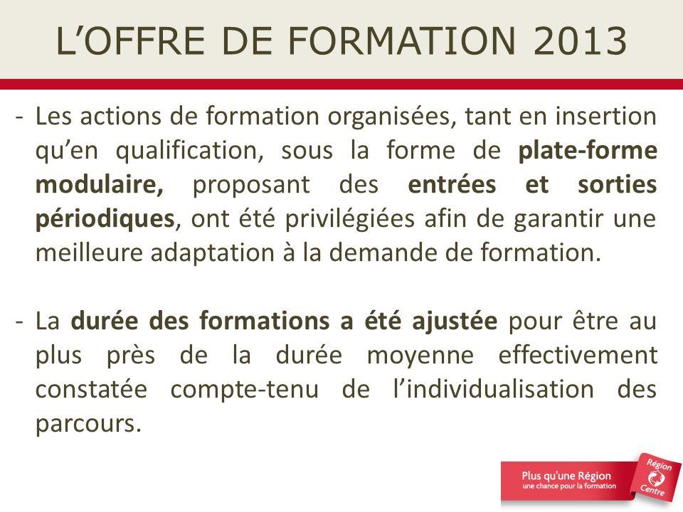 L'OFFRE DE FORMATION 2013