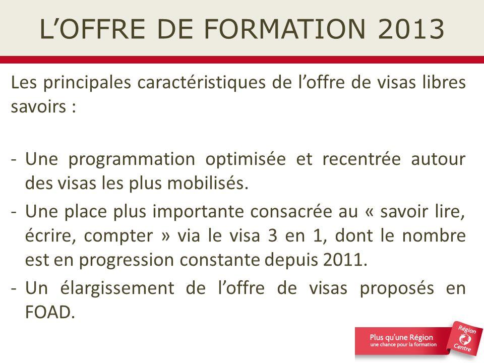 L'OFFRE DE FORMATION 2013 Les principales caractéristiques de l'offre de visas libres savoirs :