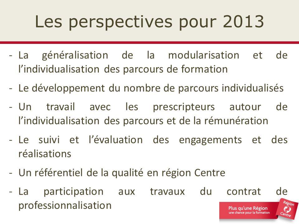 Les perspectives pour 2013 La généralisation de la modularisation et de l'individualisation des parcours de formation.