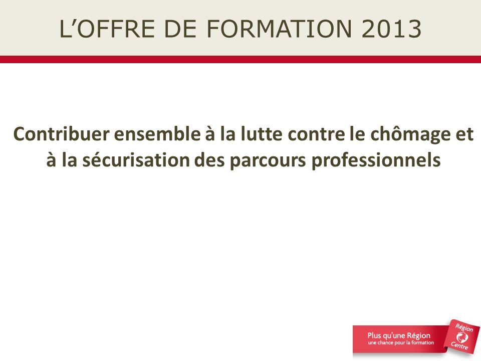 L'OFFRE DE FORMATION 2013 Contribuer ensemble à la lutte contre le chômage et à la sécurisation des parcours professionnels.