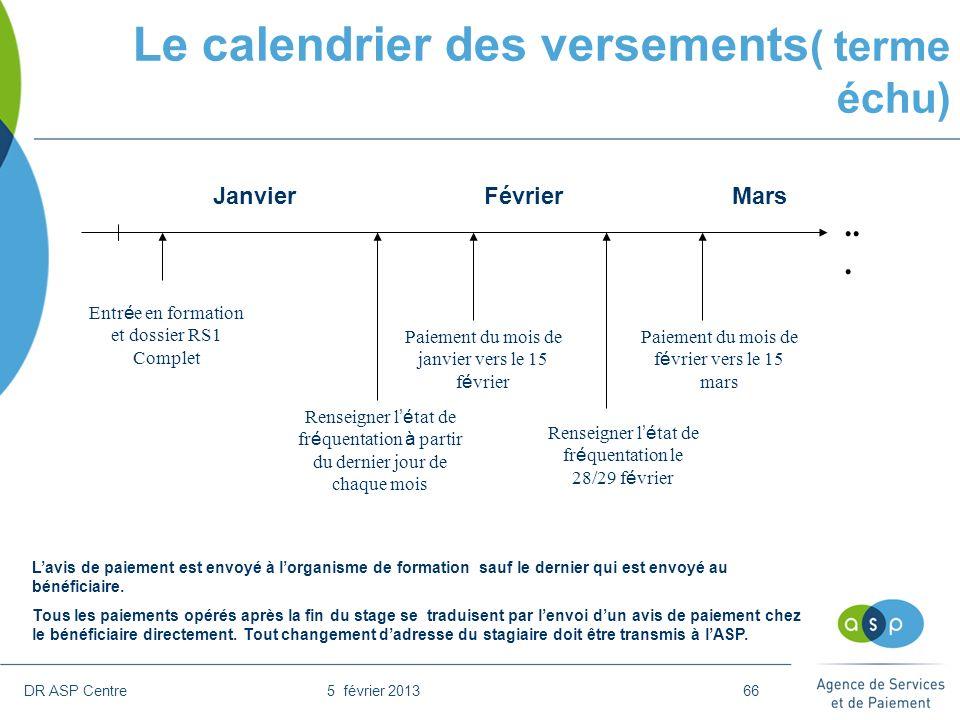 Le calendrier des versements( terme échu)