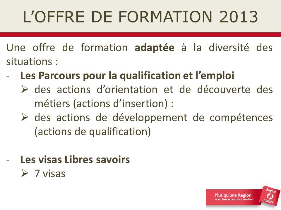 L'OFFRE DE FORMATION 2013 Une offre de formation adaptée à la diversité des situations : Les Parcours pour la qualification et l'emploi.