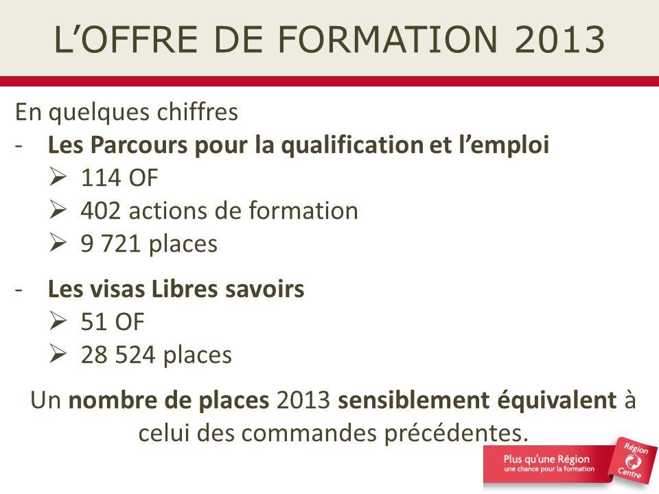 L'OFFRE DE FORMATION 2013 En quelques chiffres