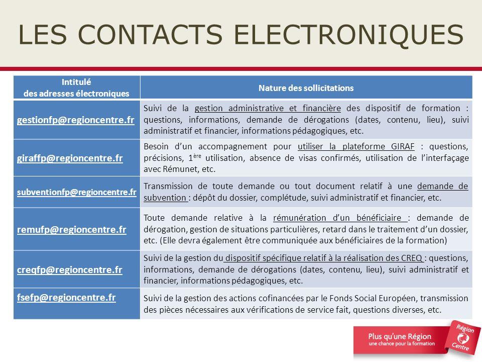 LES CONTACTS ELECTRONIQUES