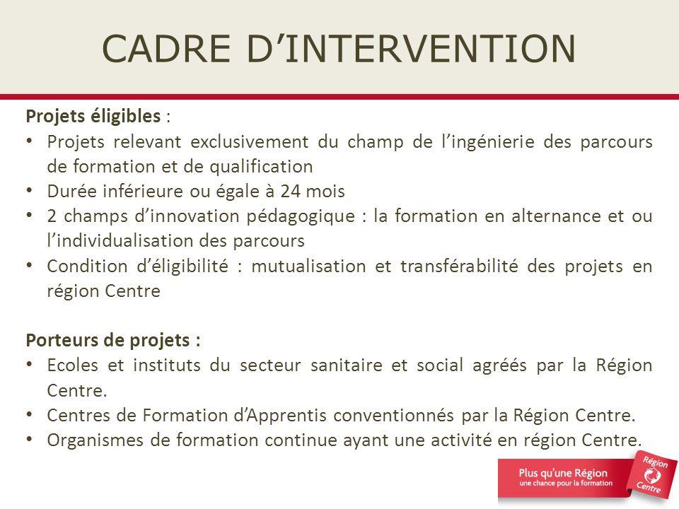 CADRE D'INTERVENTION Projets éligibles :