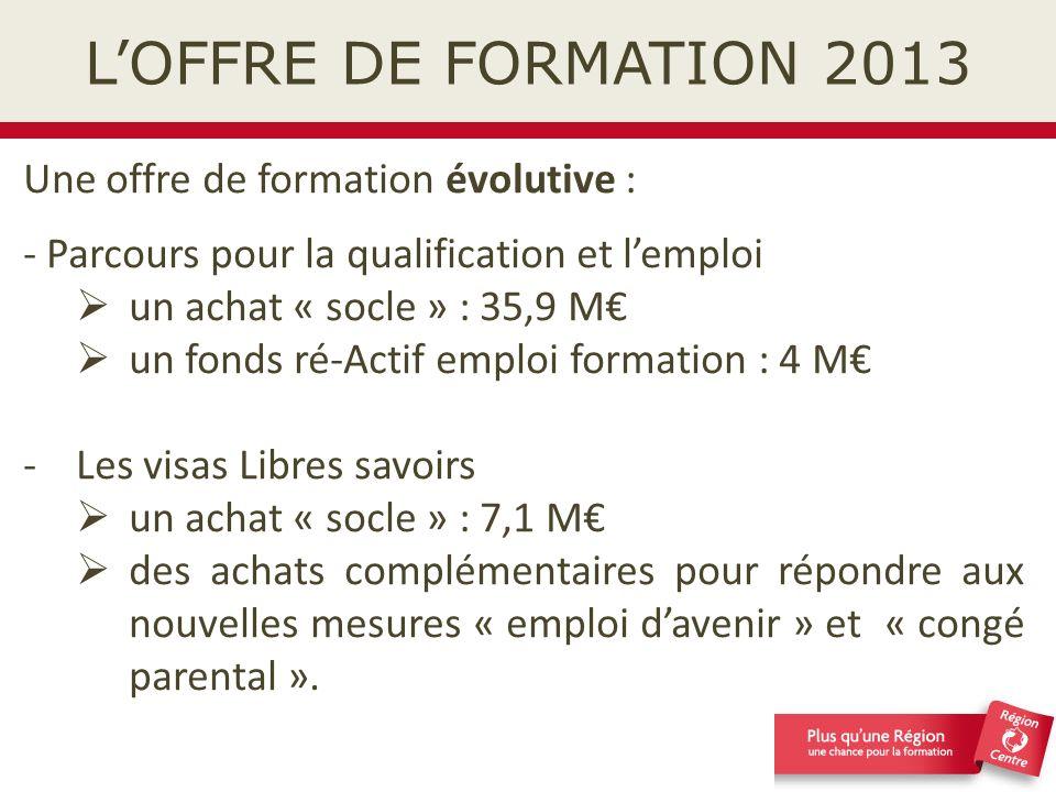 L'OFFRE DE FORMATION 2013 Une offre de formation évolutive :