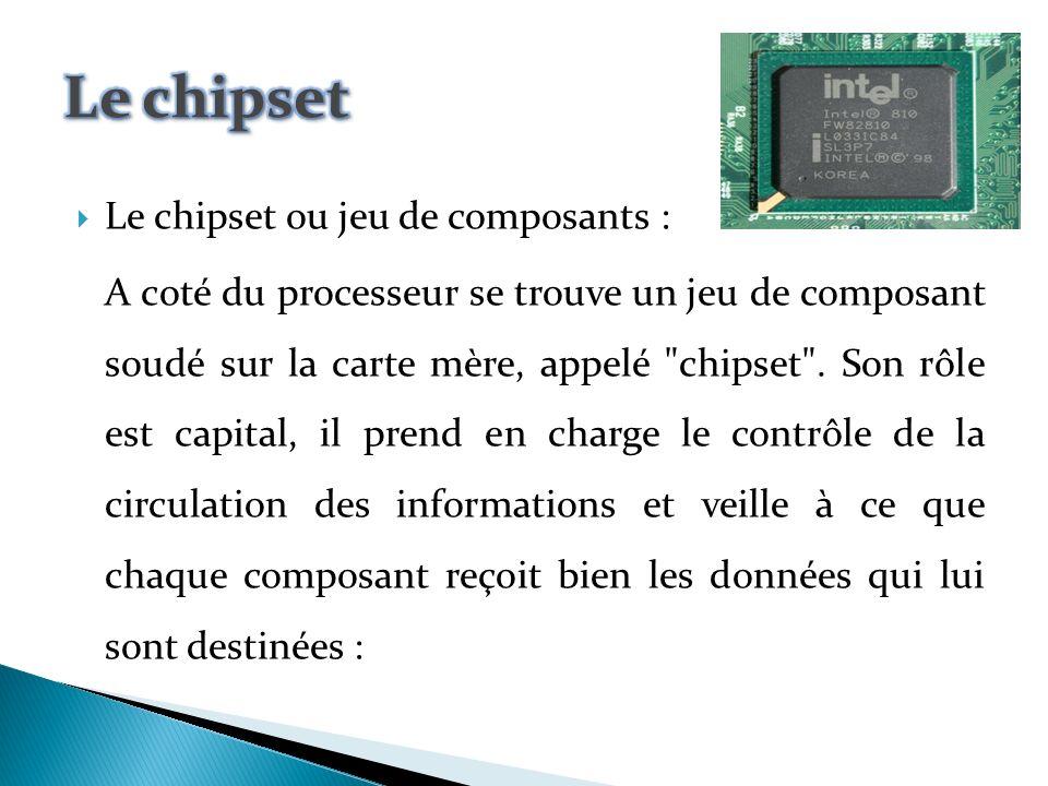 Le chipset Le chipset ou jeu de composants :