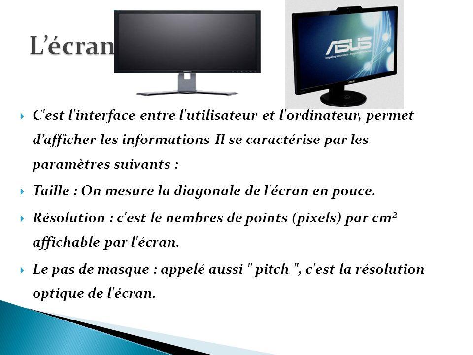 L'écran C est l interface entre l utilisateur et l ordinateur, permet d'afficher les informations Il se caractérise par les paramètres suivants :