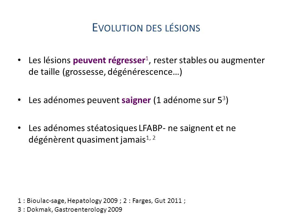 Evolution des lésions Les lésions peuvent régresser1, rester stables ou augmenter de taille (grossesse, dégénérescence…)