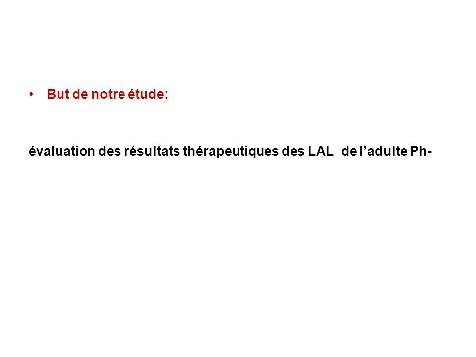 But de notre étude: évaluation des résultats thérapeutiques des LAL de l'adulte Ph-