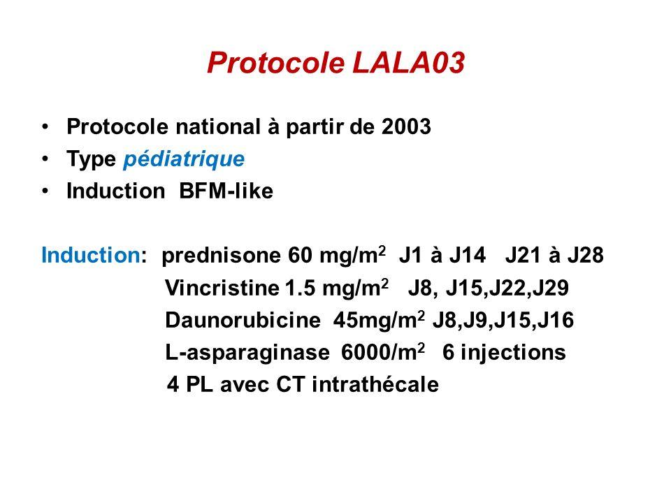 Protocole LALA03 Protocole national à partir de 2003 Type pédiatrique