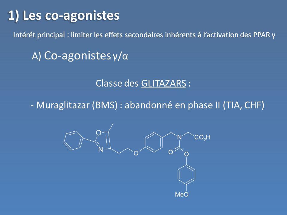 1) Les co-agonistes A) Co-agonistes γ/α Classe des GLITAZARS :