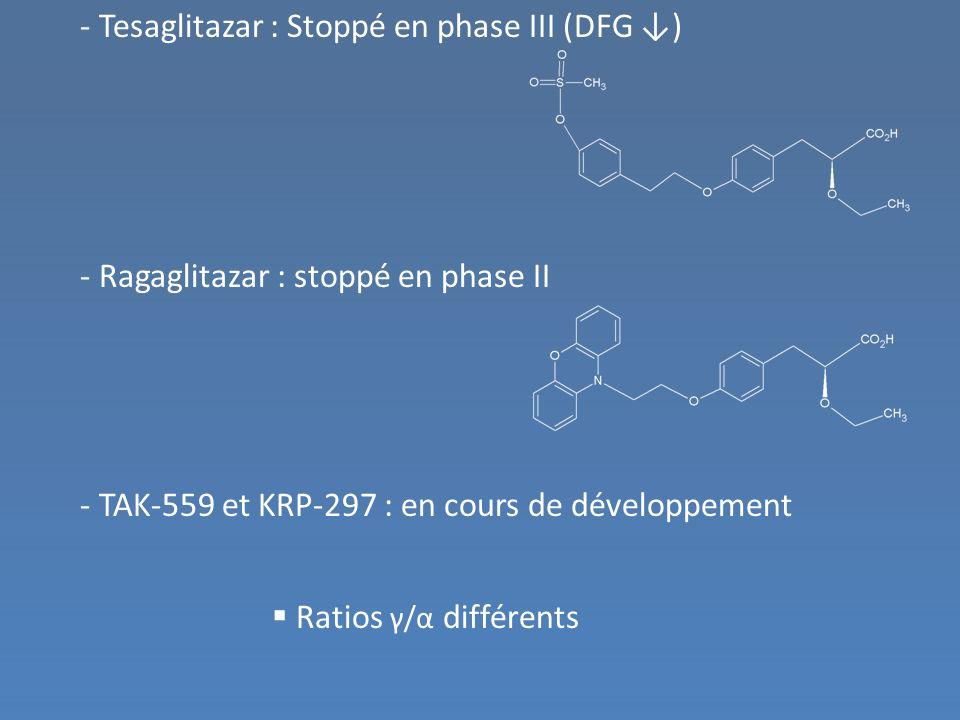 Tesaglitazar : Stoppé en phase III (DFG ↓)