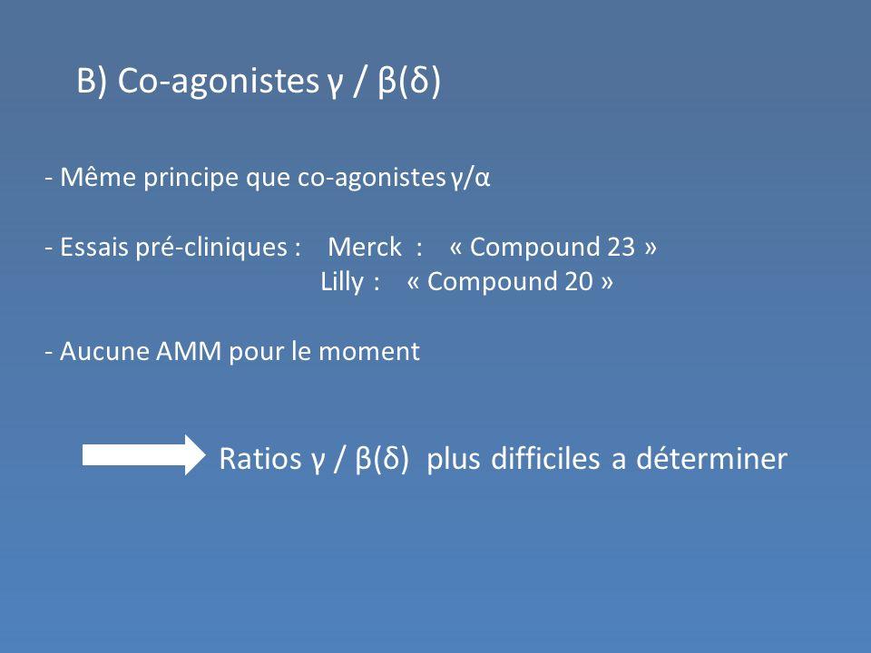 B) Co-agonistes γ / β(δ)