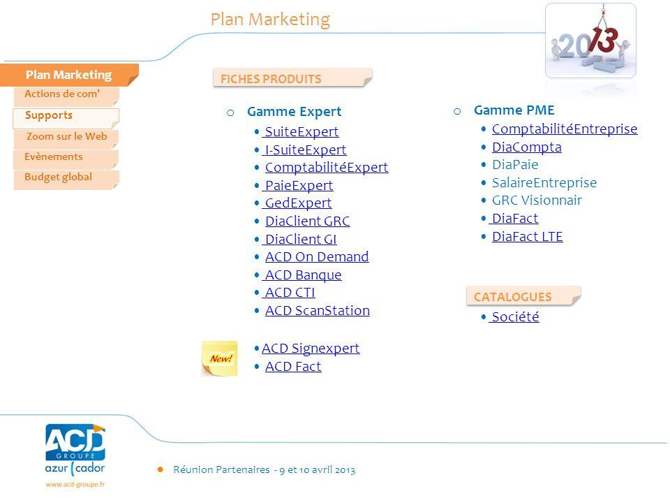 Plan Marketing Gamme Expert Gamme PME ComptabilitéEntreprise