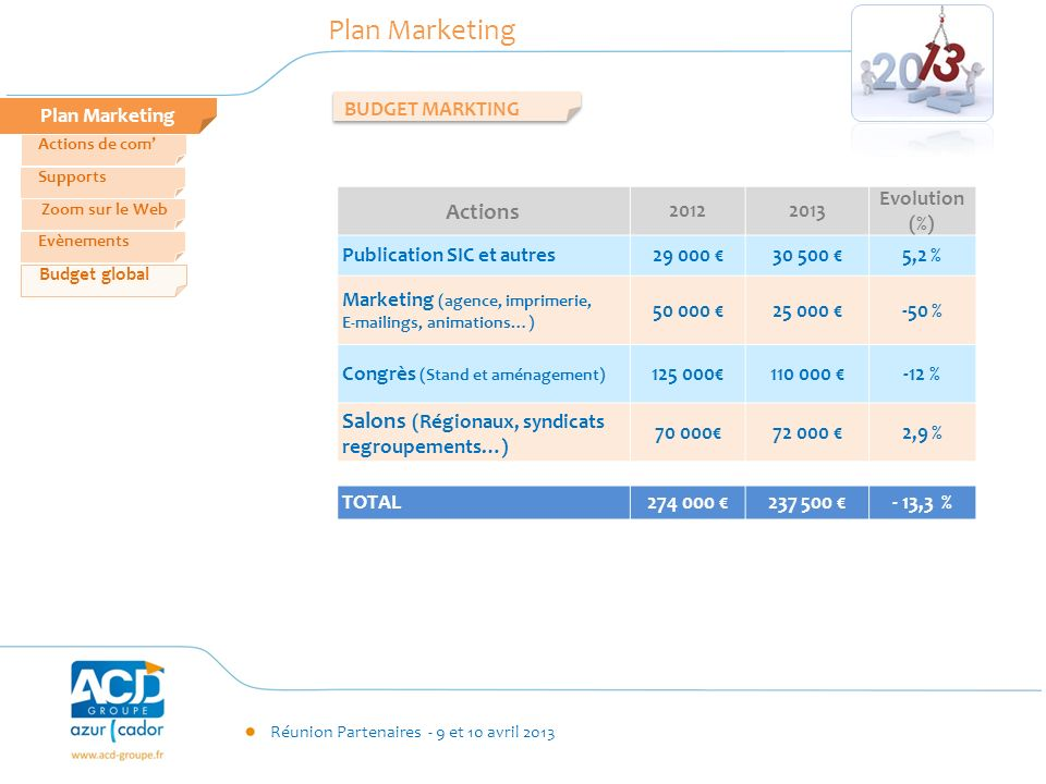 Plan Marketing Actions Salons (Régionaux, syndicats regroupements…)