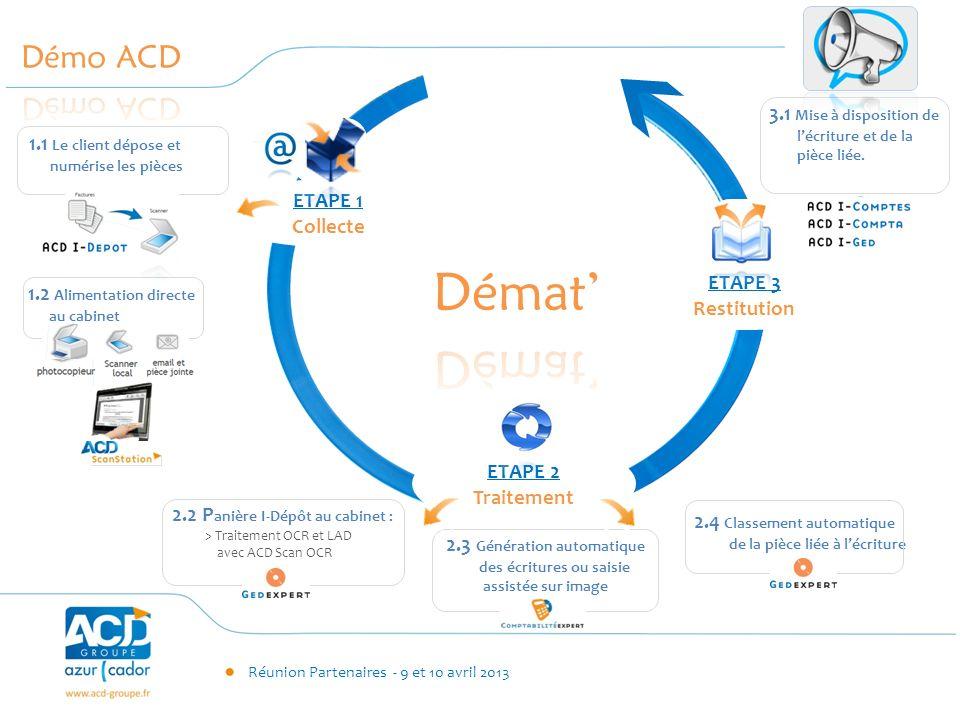Démo ACD 3.1 Mise à disposition de l'écriture et de la pièce liée. ETAPE 1 Collecte.