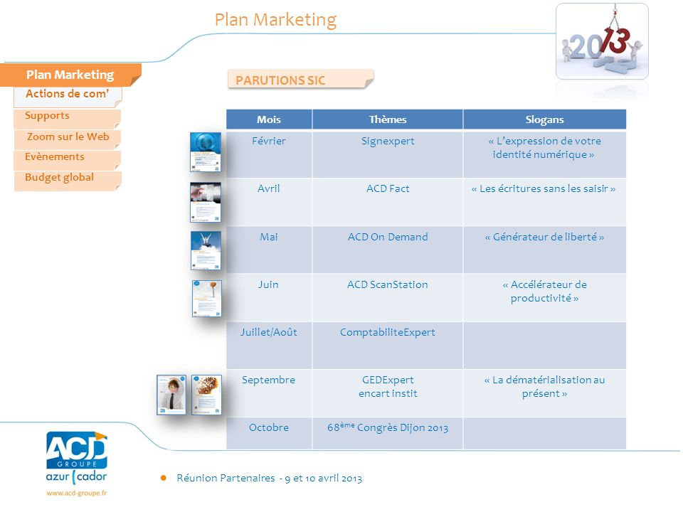 Plan Marketing Plan Marketing PARUTIONS SIC Actions de com' Supports