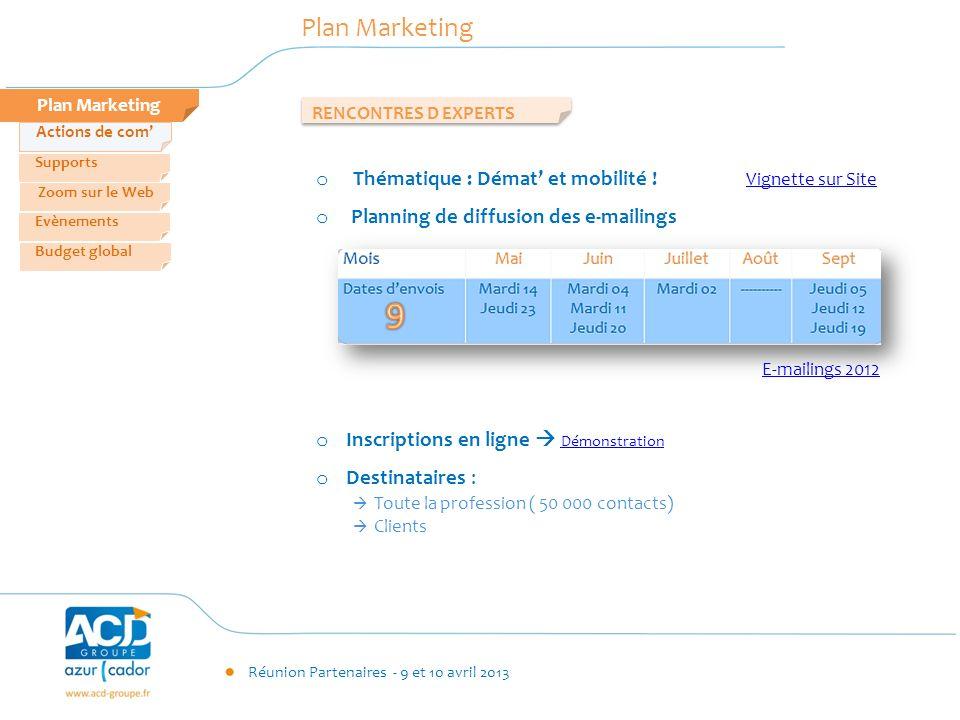 Plan Marketing Thématique : Démat' et mobilité ! Vignette sur Site