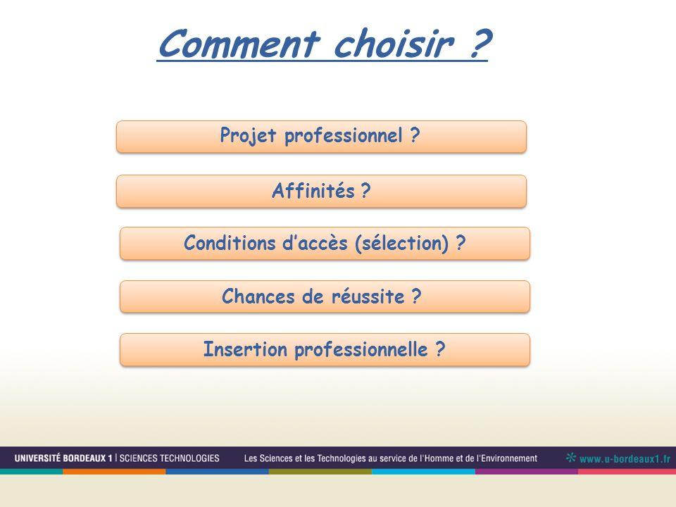 Conditions d'accès (sélection) Insertion professionnelle