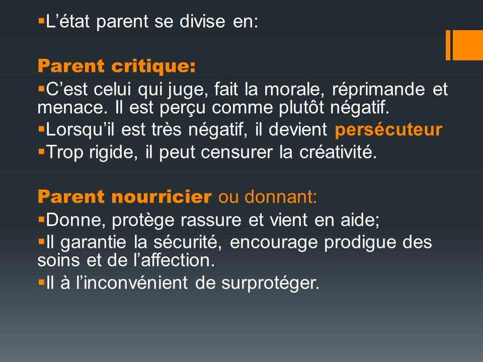L'état parent se divise en: