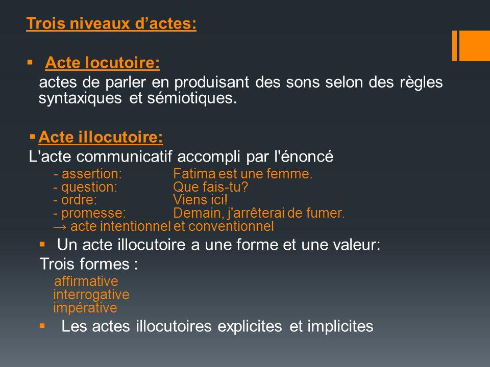 Trois niveaux d'actes: Acte locutoire: