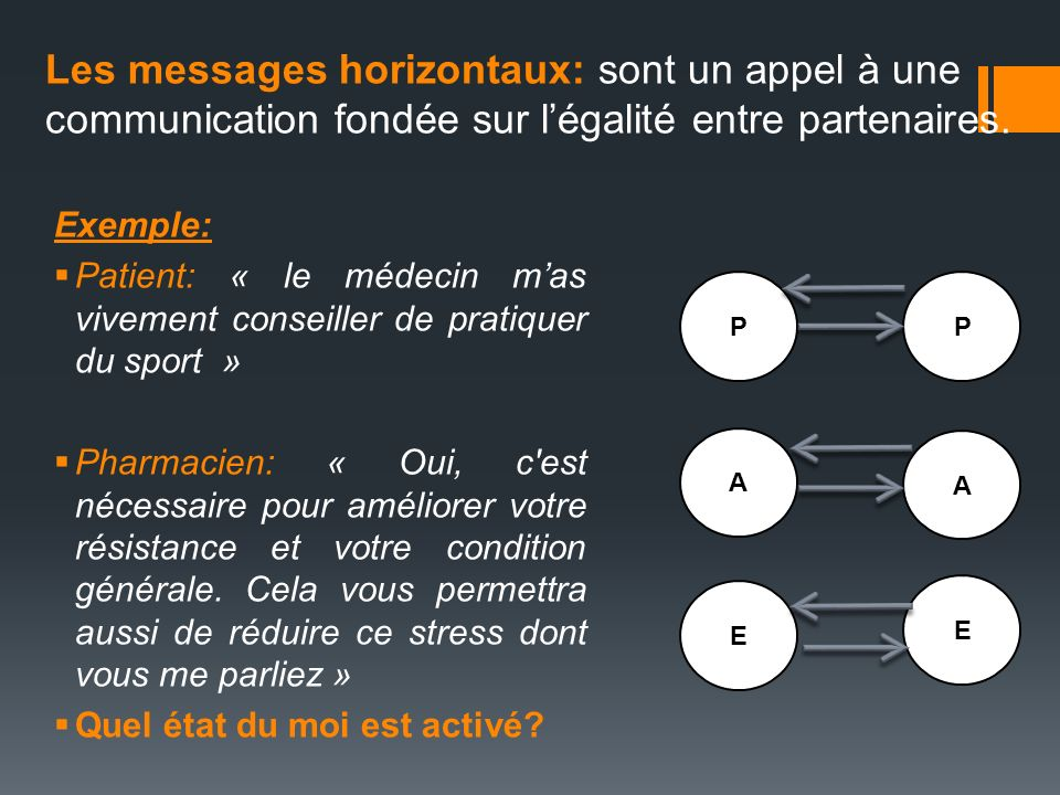 Les messages horizontaux: sont un appel à une communication fondée sur l'égalité entre partenaires.