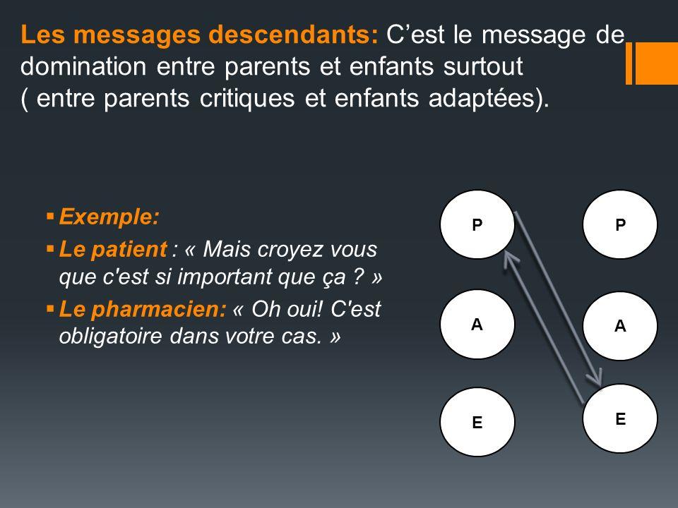 Les messages descendants: C'est le message de domination entre parents et enfants surtout ( entre parents critiques et enfants adaptées).