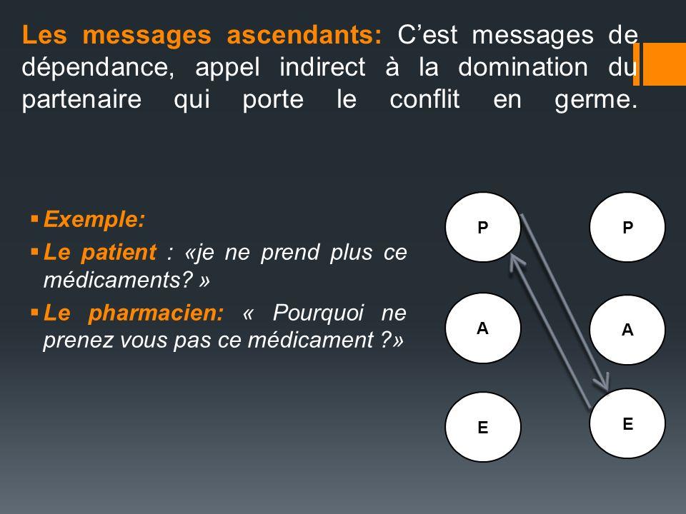 Les messages ascendants: C'est messages de dépendance, appel indirect à la domination du partenaire qui porte le conflit en germe.