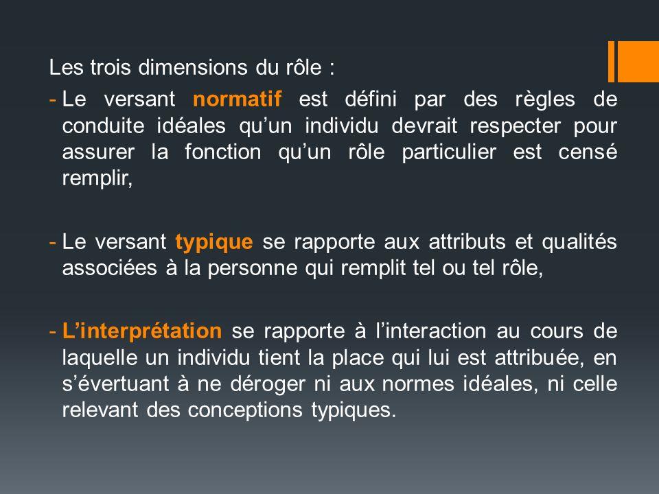Les trois dimensions du rôle :