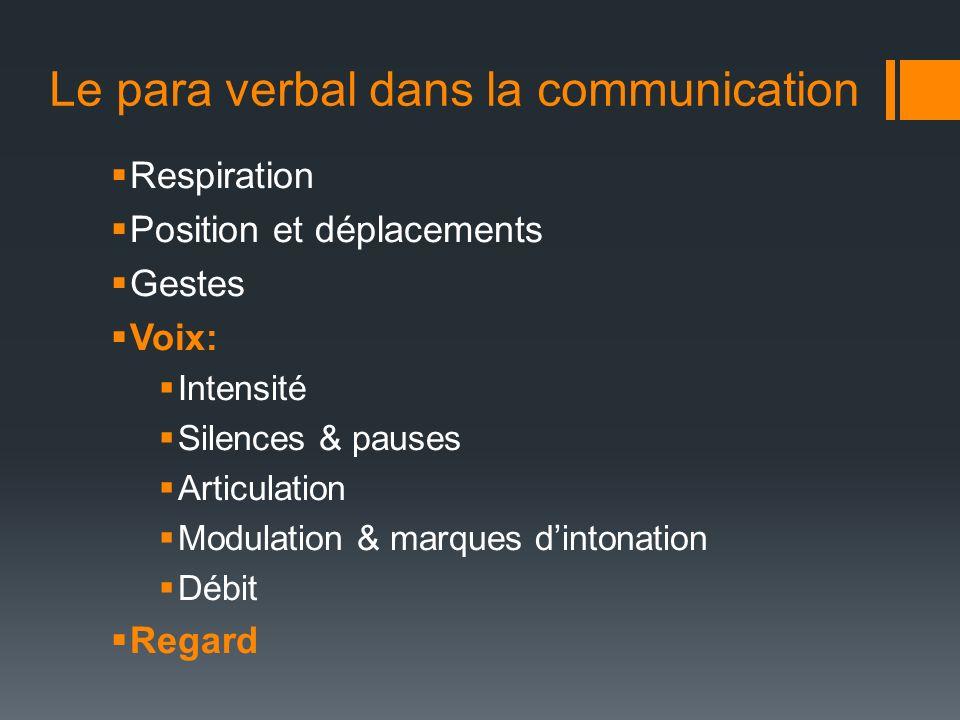 Le para verbal dans la communication