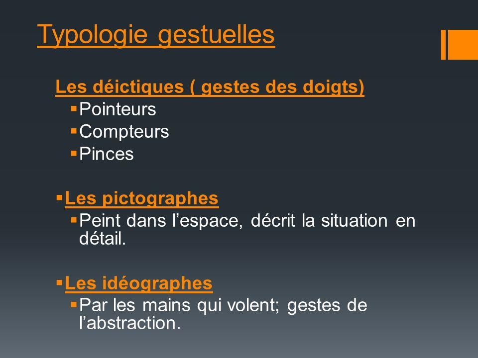 Typologie gestuelles Les déictiques ( gestes des doigts) Pointeurs