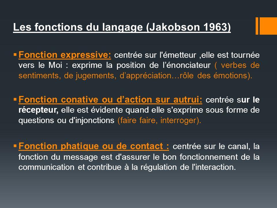 Les fonctions du langage (Jakobson 1963)