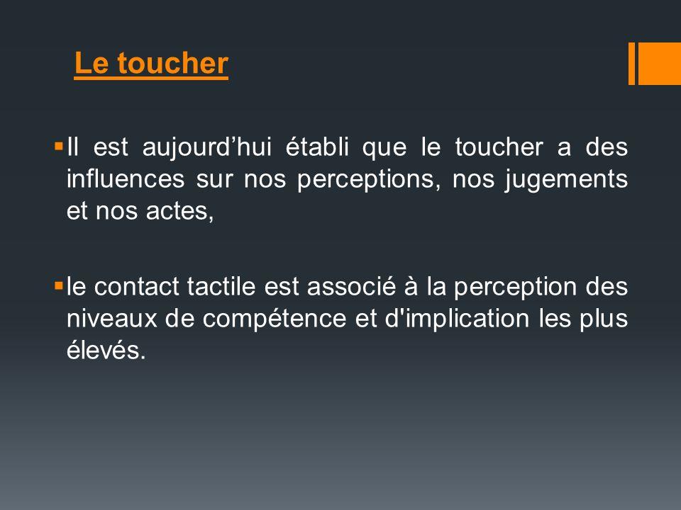 Le toucher Il est aujourd'hui établi que le toucher a des influences sur nos perceptions, nos jugements et nos actes,