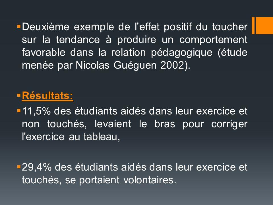 Deuxième exemple de l'effet positif du toucher sur la tendance à produire un comportement favorable dans la relation pédagogique (étude menée par Nicolas Guéguen 2002).