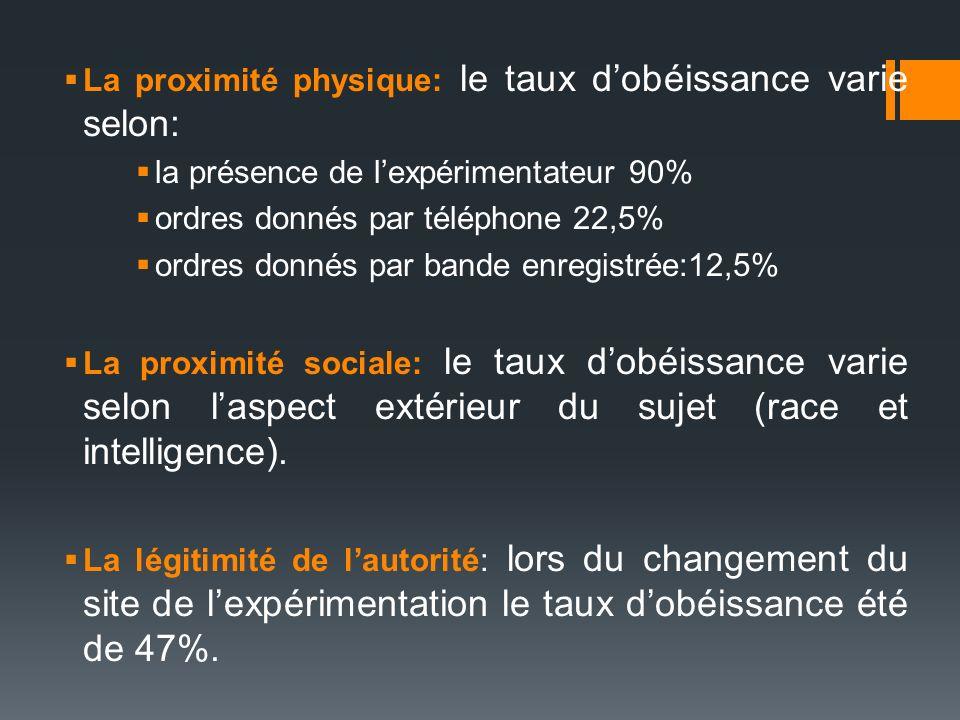La proximité physique: le taux d'obéissance varie selon: