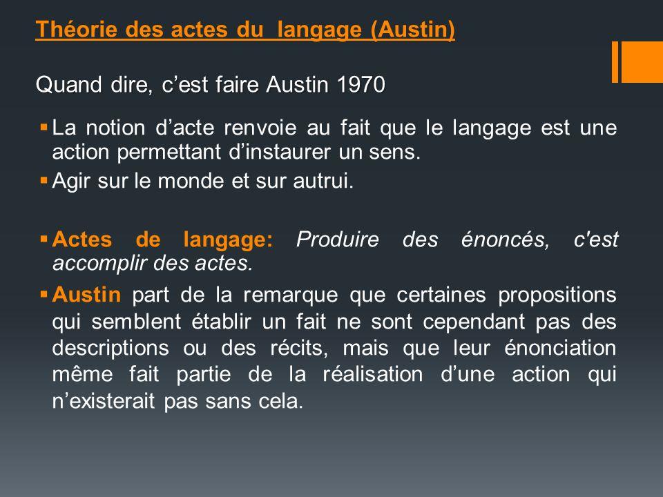 Théorie des actes du langage (Austin) Quand dire, c'est faire Austin 1970