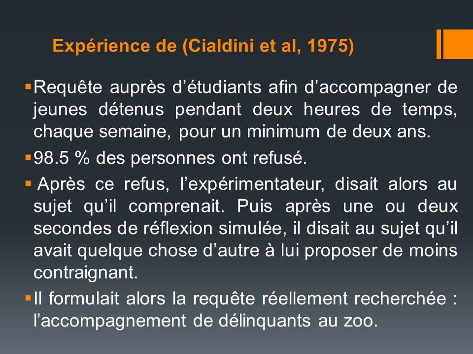 Expérience de (Cialdini et al, 1975)