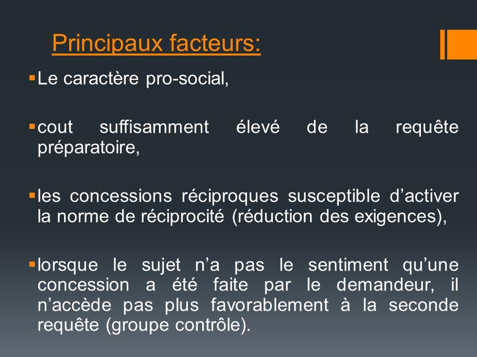 Principaux facteurs: Le caractère pro-social,