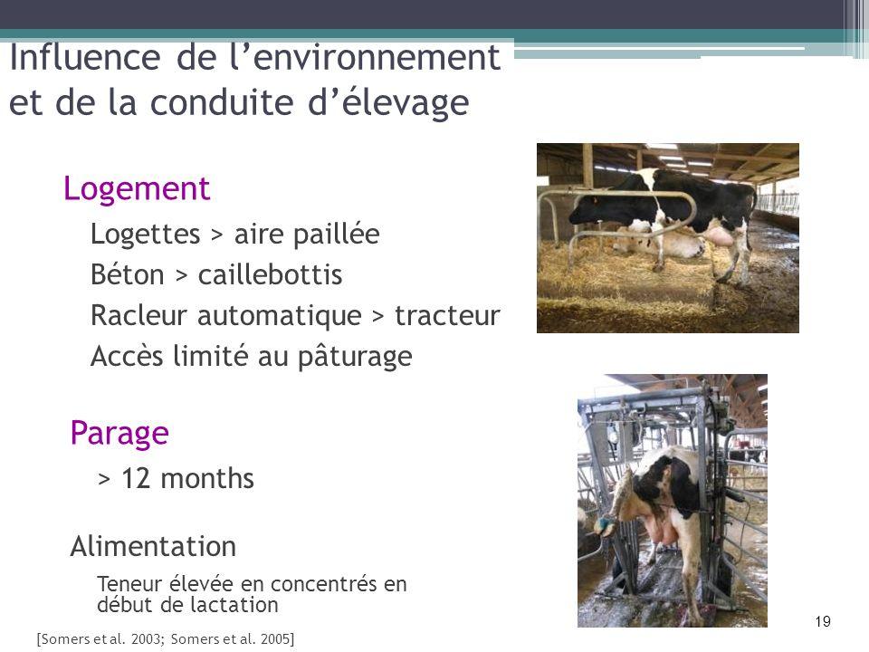 Influence de l'environnement et de la conduite d'élevage