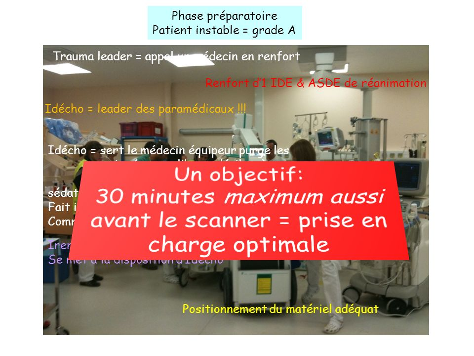 30 minutes maximum aussi avant le scanner = prise en charge optimale