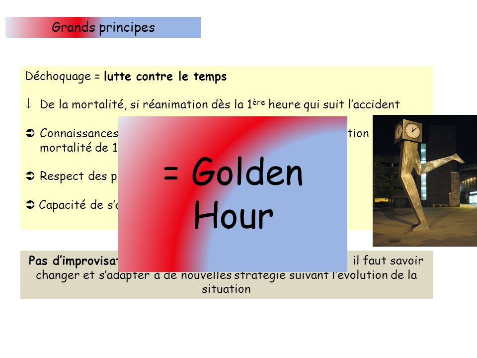 = Golden Hour Grands principes Déchoquage = lutte contre le temps