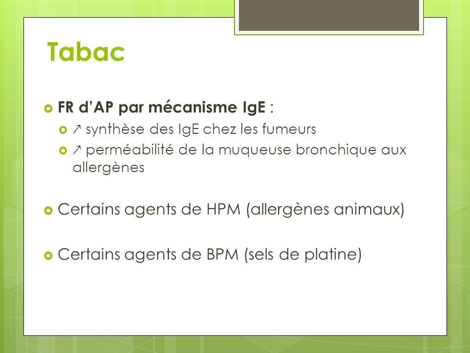 Tabac FR d'AP par mécanisme IgE :