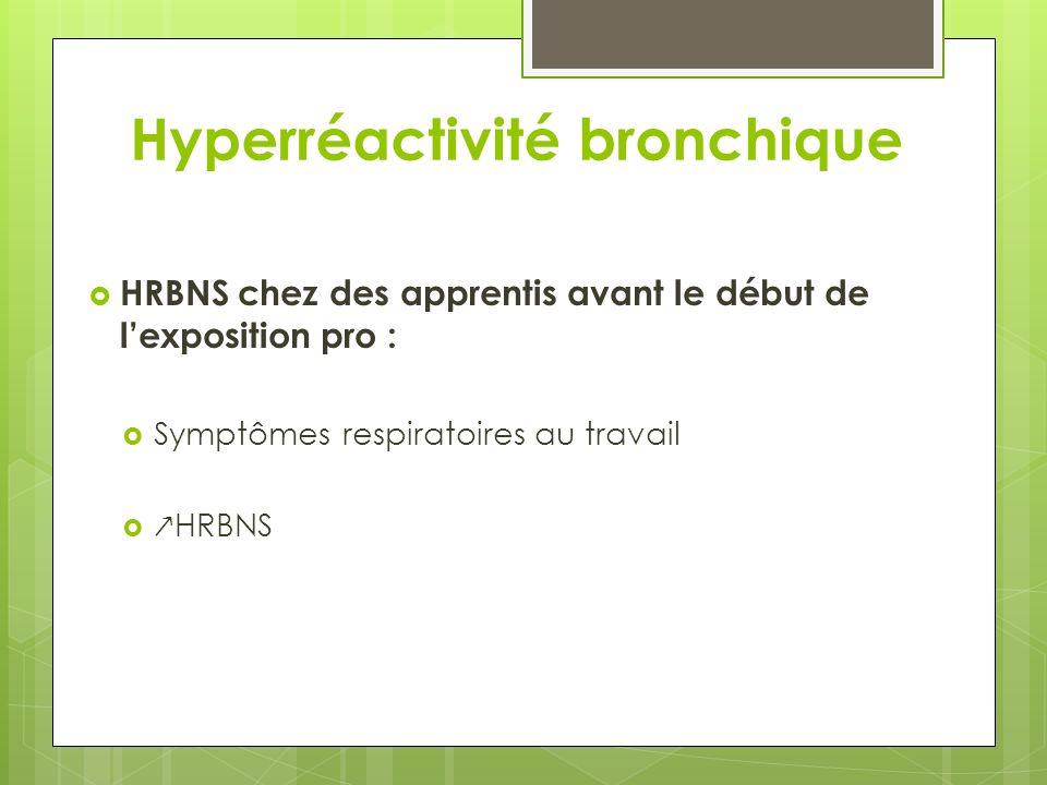 Hyperréactivité bronchique