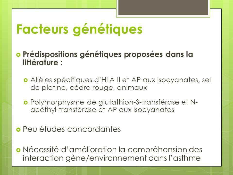 Facteurs génétiques Prédispositions génétiques proposées dans la littérature :