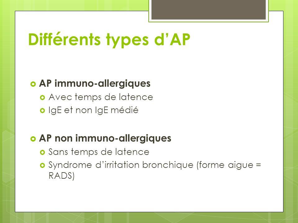 Différents types d'AP AP immuno-allergiques AP non immuno-allergiques