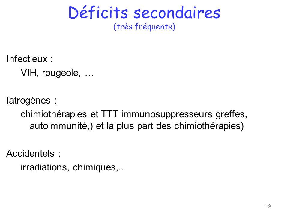 Déficits secondaires (très fréquents)